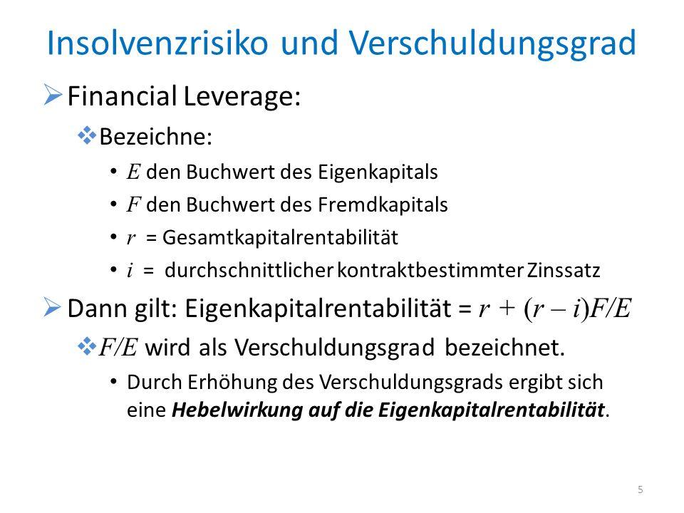 Insolvenzrisiko und Verschuldungsgrad Financial Leverage: Bezeichne: E den Buchwert des Eigenkapitals F den Buchwert des Fremdkapitals r = Gesamtkapitalrentabilität i = durchschnittlicher kontraktbestimmter Zinssatz Dann gilt: Eigenkapitalrentabilität = r + (r – i)F/E F/E wird als Verschuldungsgrad bezeichnet.