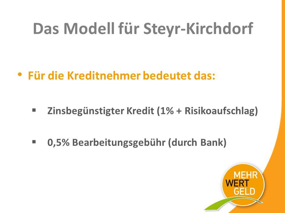 Das Modell für Steyr-Kirchdorf Für die Kreditnehmer bedeutet das: Zinsbegünstigter Kredit (1% + Risikoaufschlag) 0,5% Bearbeitungsgebühr (durch Bank)