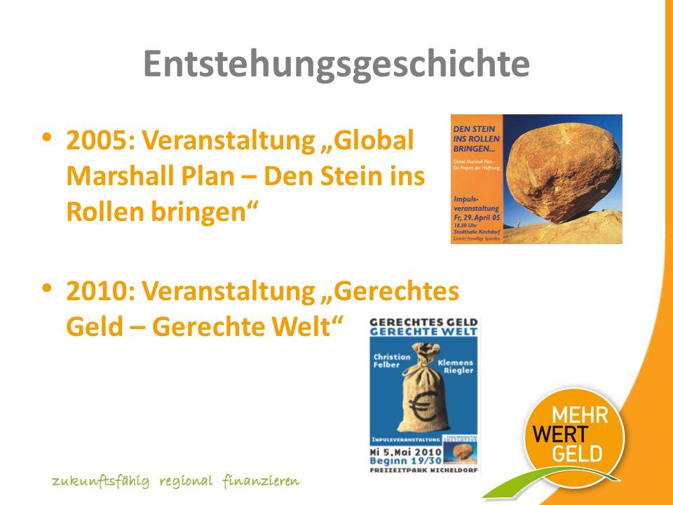 Entstehungsgeschichte 2005: Veranstaltung Global Marshall Plan – Den Stein ins Rollen bringen 2010: Veranstaltung Gerechtes Geld – Gerechte Welt zukunftsfähig regional finanzieren