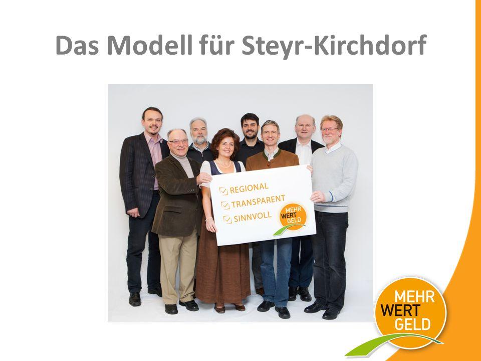 Das Modell für Steyr-Kirchdorf