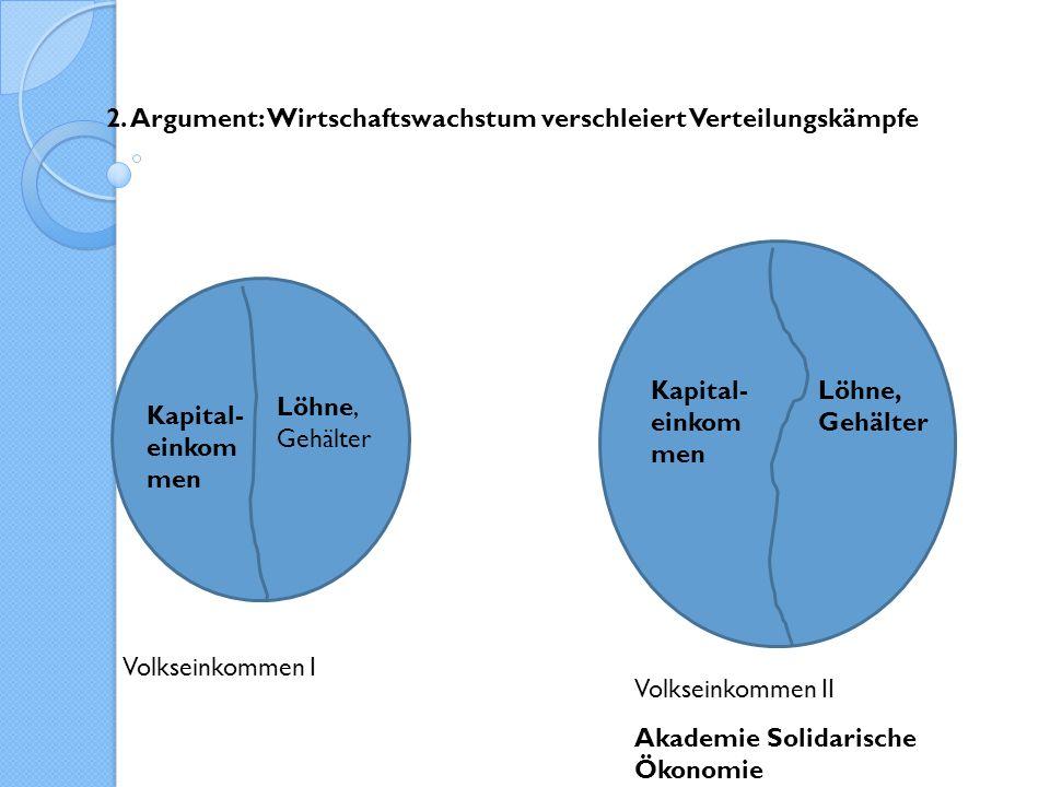 Akademie Solidarische Ökonomie 2.