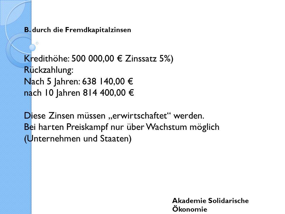 Akademie Solidarische Ökonomie B.