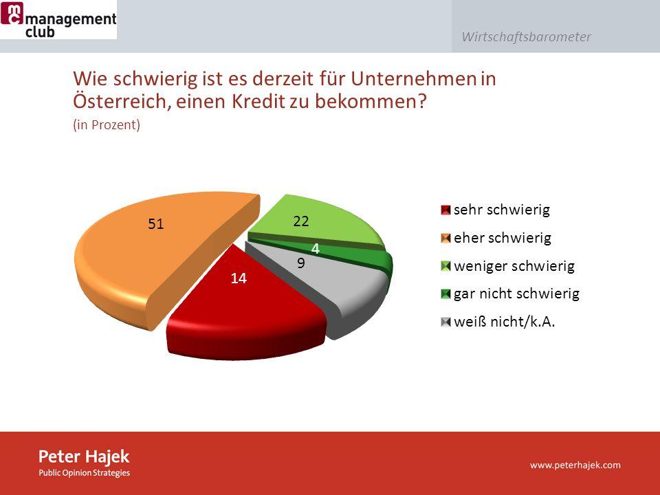 Wirtschaftsbarometer (in Prozent) Wie schwierig ist es derzeit für Unternehmen in Österreich, einen Kredit zu bekommen