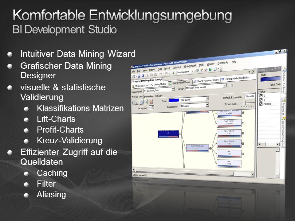 Intuitiver Data Mining Wizard Grafischer Data Mining Designer visuelle & statistische Validierung Klassifikations-Matrizen Lift-Charts Profit-Charts K