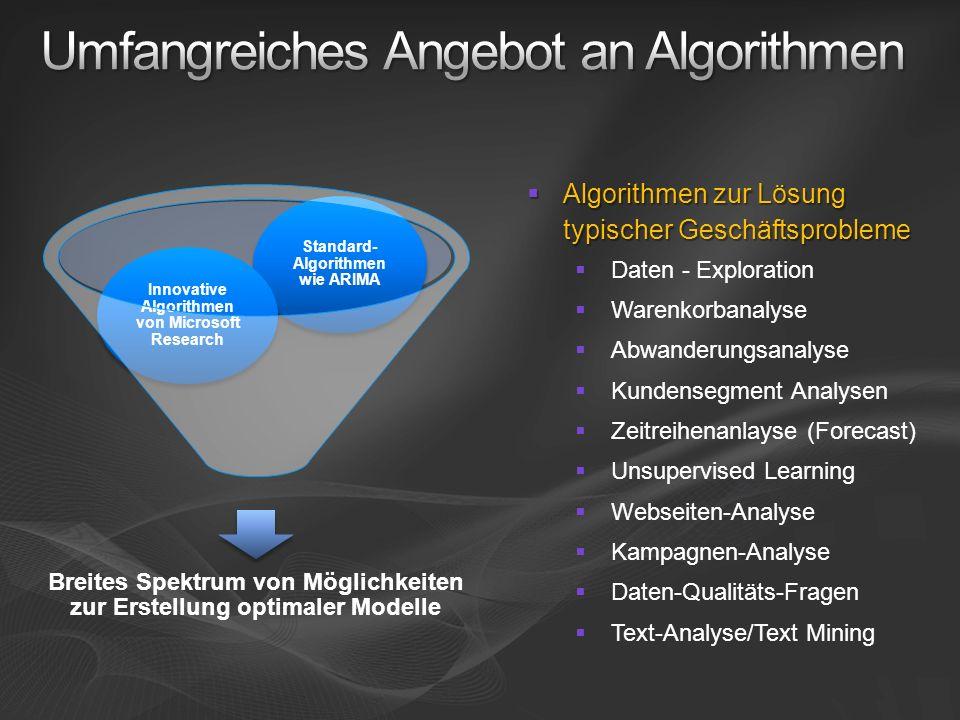 Breites Spektrum von Möglichkeiten zur Erstellung optimaler Modelle Standard- Algorithmen wie ARIMA Innovative Algorithmen von Microsoft Research Algo