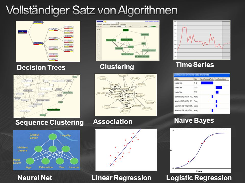Decision Trees Clustering Neural Net Time Series Sequence Clustering Association Naive Bayes Linear RegressionLogistic Regression