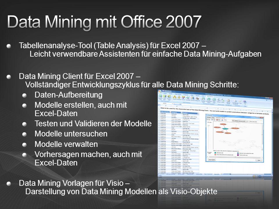 Tabellenanalyse-Tool (Table Analysis) für Excel 2007 – Leicht verwendbare Assistenten für einfache Data Mining-Aufgaben Data Mining Client für Excel 2