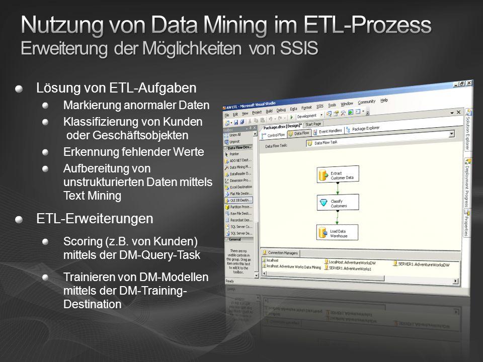 Lösung von ETL-Aufgaben Markierung anormaler Daten Klassifizierung von Kunden oder Geschäftsobjekten Erkennung fehlender Werte Aufbereitung von unstru