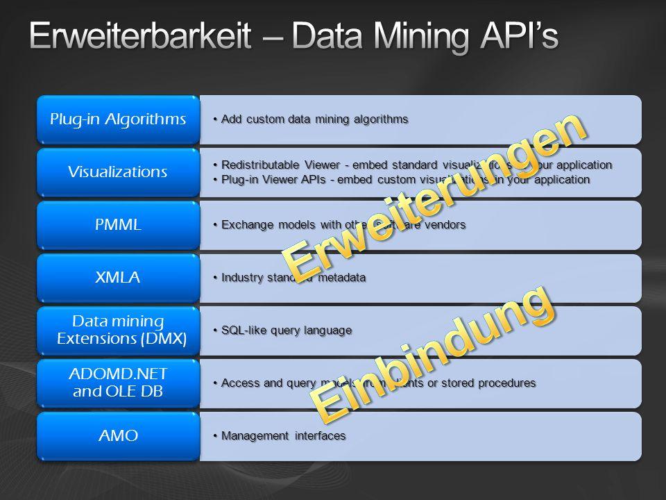 Add custom data mining algorithms Add custom data mining algorithms Plug-in Algorithms Redistributable Viewer - embed standard visualizations in your