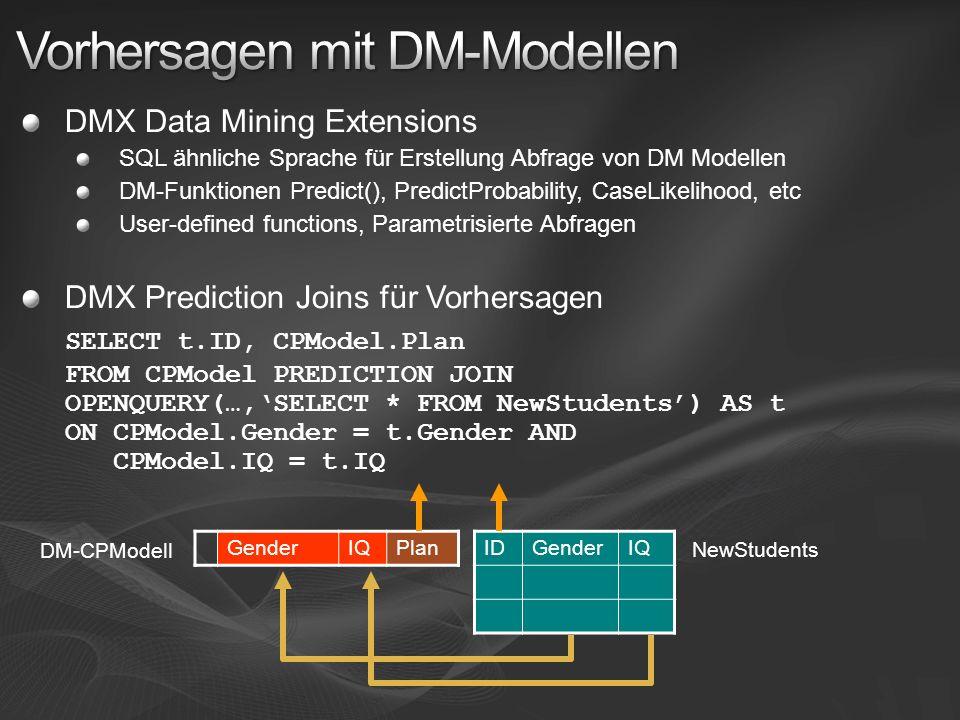 DMX Data Mining Extensions SQL ähnliche Sprache für Erstellung Abfrage von DM Modellen DM-Funktionen Predict(), PredictProbability, CaseLikelihood, et