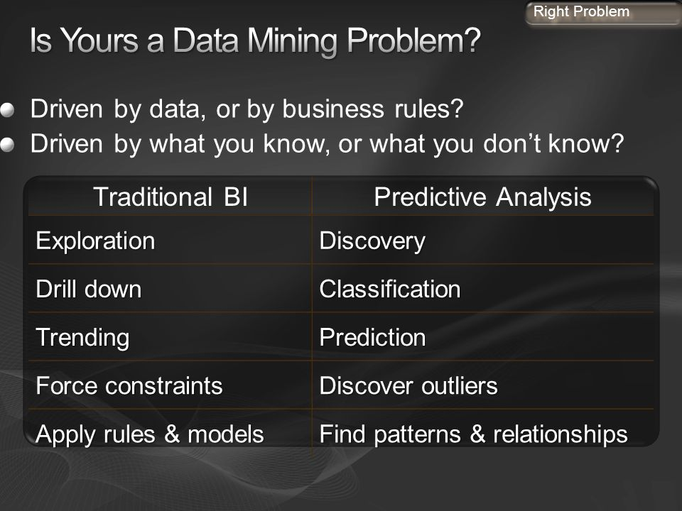 Driven by data, or by business rules? Driven by what you know, or what you dont know? Right Problem