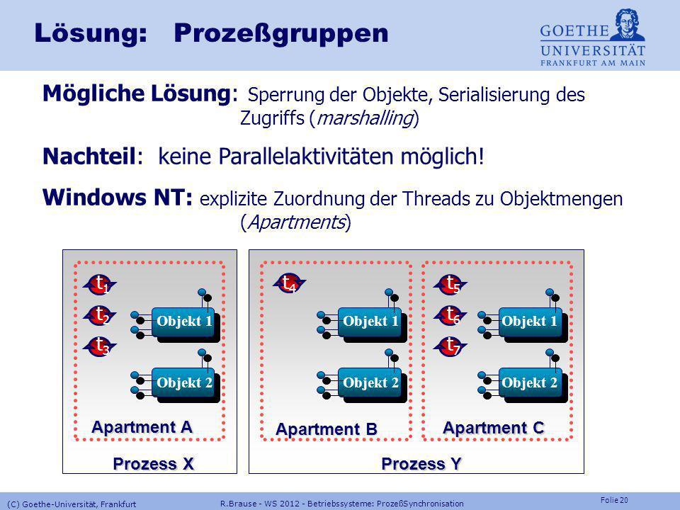 Folie 19 R.Brause - WS 2012 - Betriebssysteme: ProzeßSynchronisation (C) Goethe-Universität, Frankfurt Synchronisierung: Threads und ObjekteObject (In