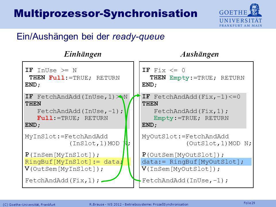 Folie 28 R.Brause - WS 2012 - Betriebssysteme: ProzeßSynchronisation (C) Goethe-Universität, Frankfurt Multiprozessor-Synchronisation Warteschlangenma