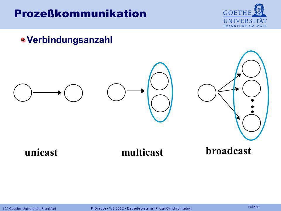 Folie 48 R.Brause - WS 2012 - Betriebssysteme: ProzeßSynchronisation (C) Goethe-Universität, Frankfurt Prozesskommunikation Race Conditions, Semaphore