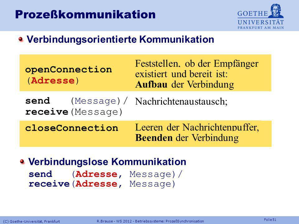 Folie 50 R.Brause - WS 2012 - Betriebssysteme: ProzeßSynchronisation (C) Goethe-Universität, Frankfurt Prozeßkommunikation: Adressierung Eindeutige Ad
