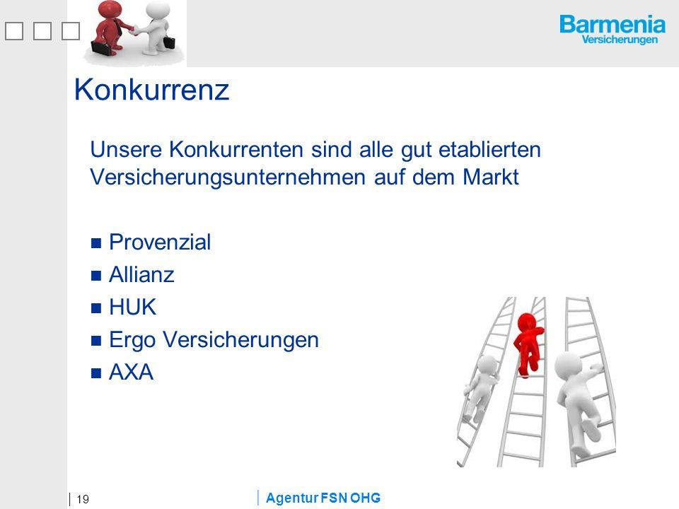 Agentur FSN OHG Konkurrenz Unsere Konkurrenten sind alle gut etablierten Versicherungsunternehmen auf dem Markt Provenzial Allianz HUK Ergo Versicheru