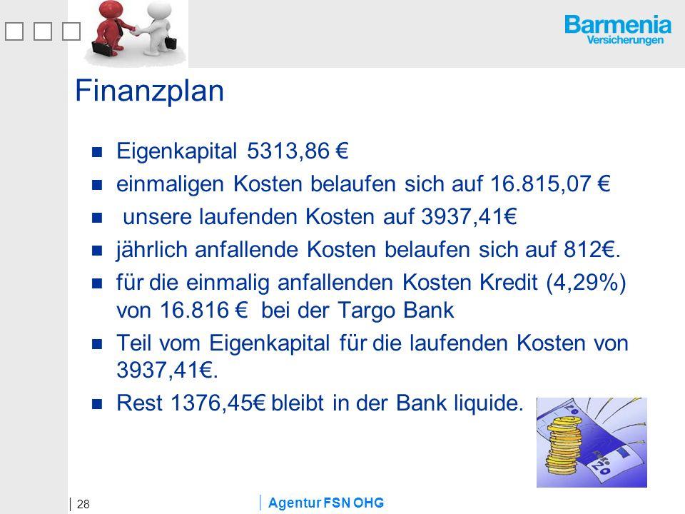Agentur FSN OHG Finanzplan Eigenkapital 5313,86 einmaligen Kosten belaufen sich auf 16.815,07 unsere laufenden Kosten auf 3937,41 jährlich anfallende