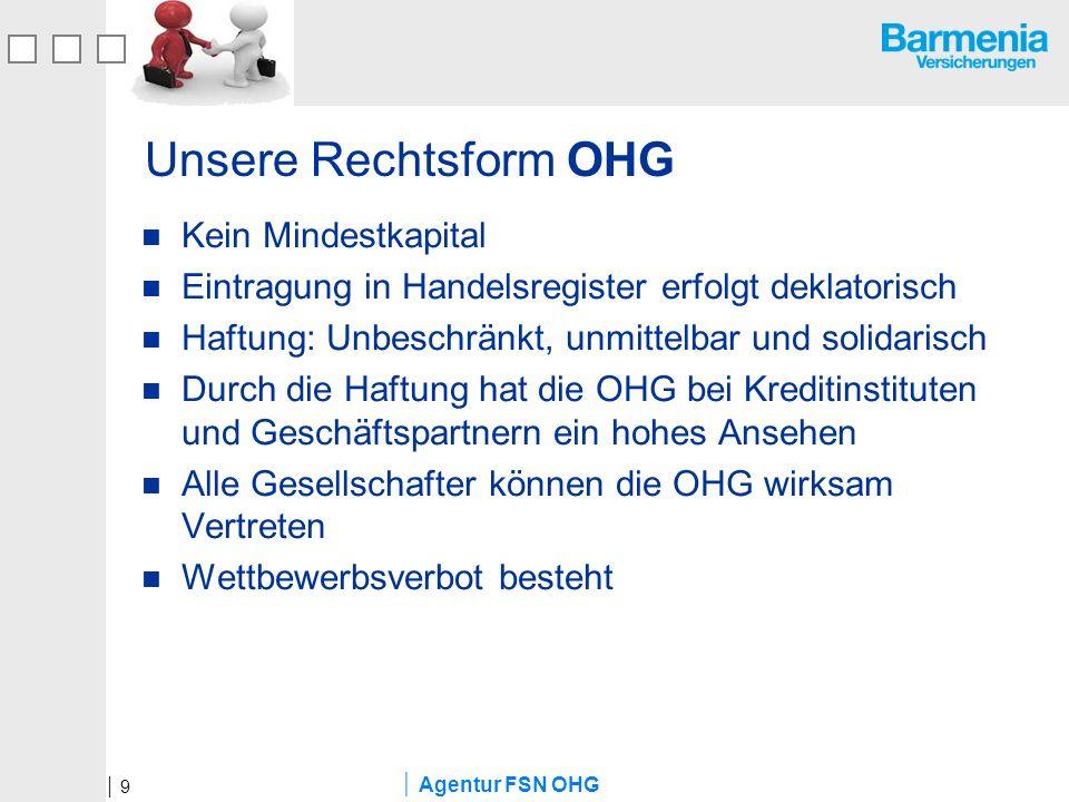Agentur FSN OHG Inhaltsverzeichnis Barmenia Versicherungen Gründungspersonen Unsere Rechtsform OHG Agentur FSN (Ausstattung u.