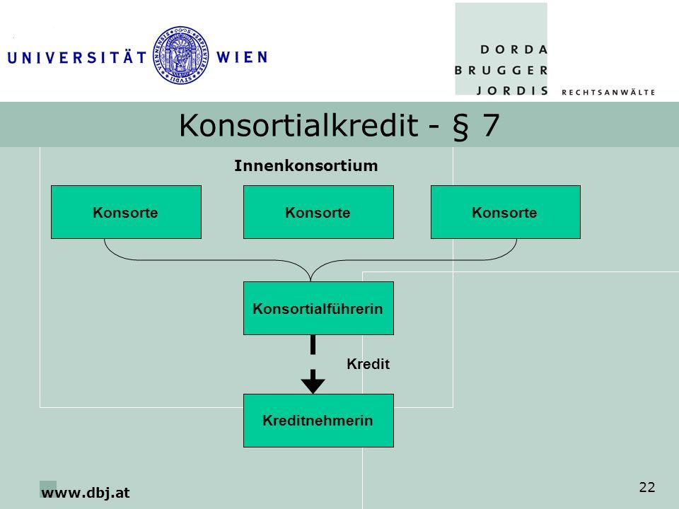 www.dbj.at 22 Konsortialkredit - § 7 Konsorte Kreditnehmerin Konsorte Innenkonsortium Kredit Konsortialführerin