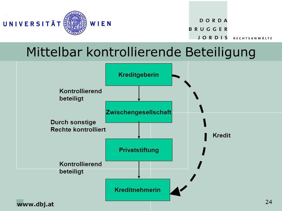 www.dbj.at 24 Mittelbar kontrollierende Beteiligung Kreditgeberin Privatstiftung Kreditnehmerin Kontrollierend beteiligt Kredit Zwischengesellschaft K