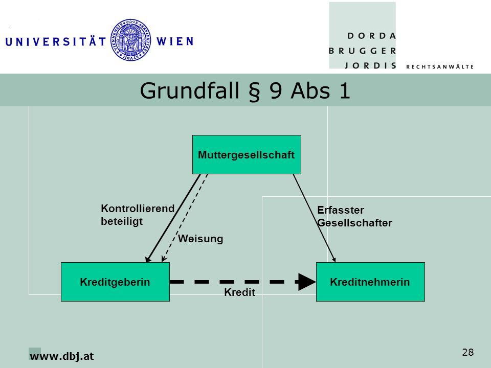 www.dbj.at 28 Muttergesellschaft KreditgeberinKreditnehmerin Kontrollierend beteiligt Erfasster Gesellschafter Weisung Kredit Grundfall § 9 Abs 1