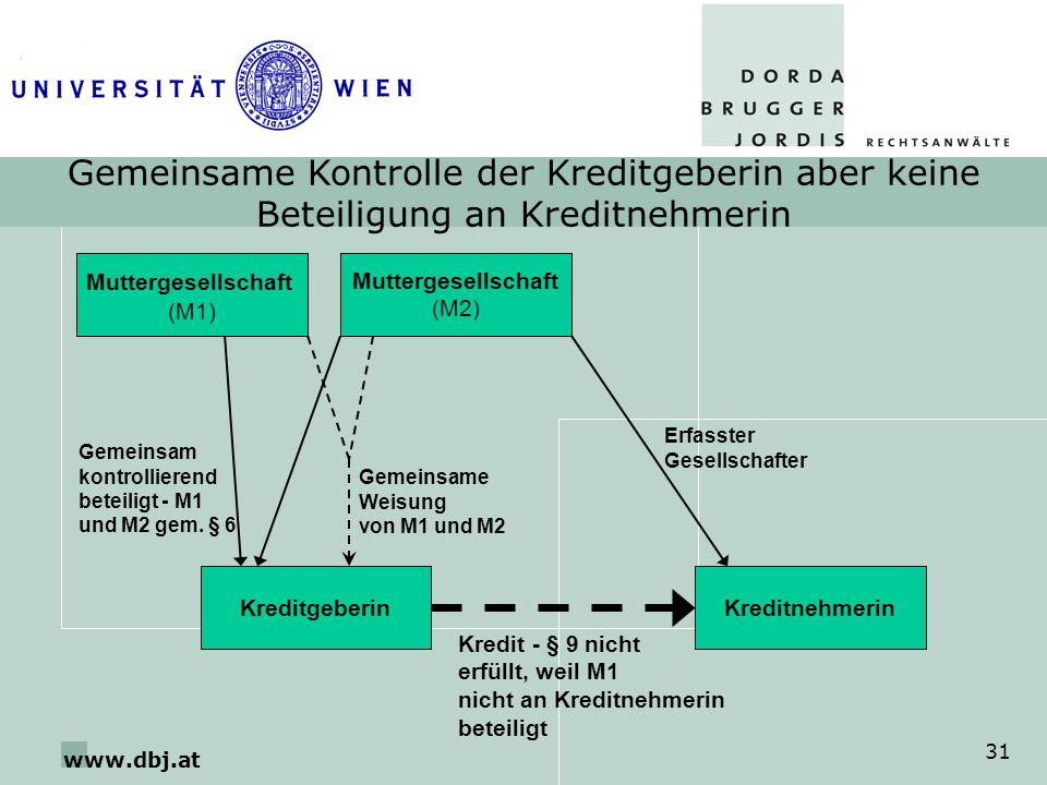 www.dbj.at 31 Gemeinsame Kontrolle der Kreditgeberin aber keine Beteiligung an Kreditnehmerin Muttergesellschaft (M2) KreditgeberinKreditnehmerin Geme