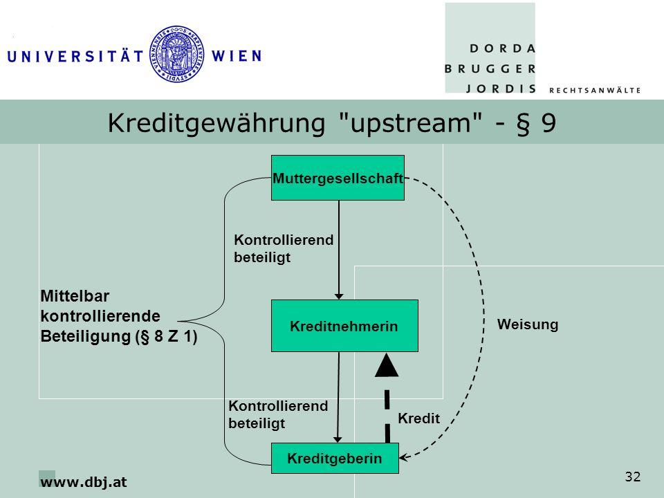 www.dbj.at 32 Kreditgewährung