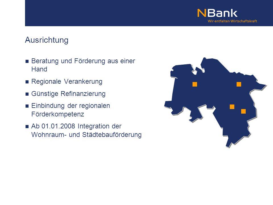 Ausrichtung Beratung und Förderung aus einer Hand Regionale Verankerung Günstige Refinanzierung Einbindung der regionalen Förderkompetenz Ab 01.01.200