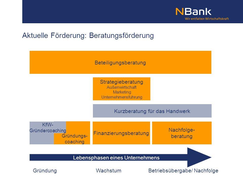 Aktuelle Förderung: Beratungsförderung Strategieberatung Außenwirtschaft Marketing Unternehmensführung Finanzierungsberatung Nachfolge- beratung Gründ