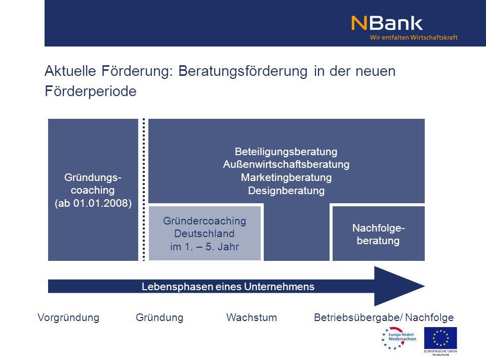 Beteiligungsberatung Außenwirtschaftsberatung Marketingberatung Designberatung Aktuelle Förderung: Beratungsförderung in der neuen Förderperiode Nachf