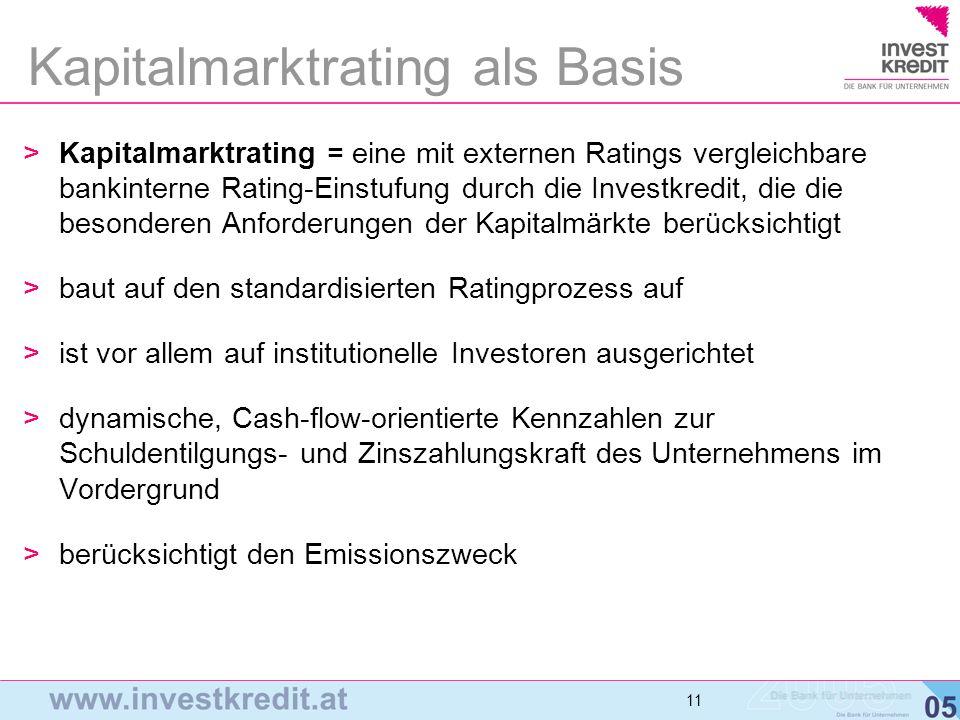 11 >Kapitalmarktrating = eine mit externen Ratings vergleichbare bankinterne Rating-Einstufung durch die Investkredit, die die besonderen Anforderunge