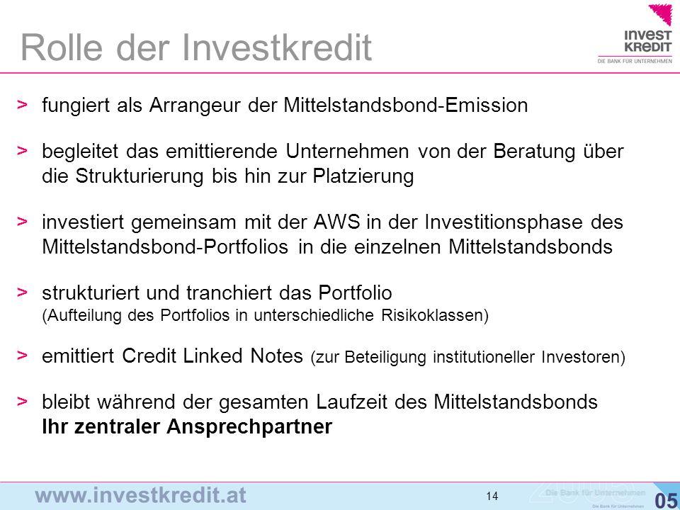 14 >fungiert als Arrangeur der Mittelstandsbond-Emission >begleitet das emittierende Unternehmen von der Beratung über die Strukturierung bis hin zur