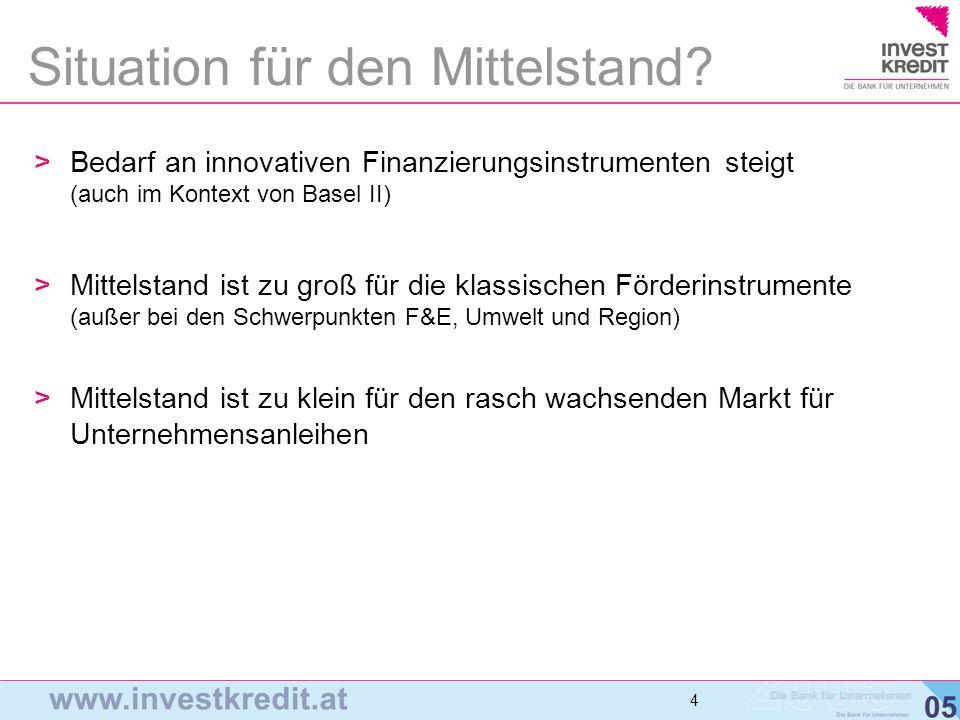 4 4 4 >Bedarf an innovativen Finanzierungsinstrumenten steigt (auch im Kontext von Basel II) >Mittelstand ist zu groß für die klassischen Förderinstru