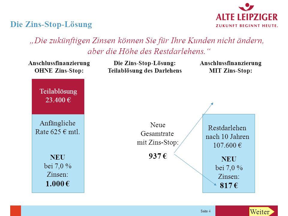 Seite 4 Die Zins-Stop-Lösung Die zukünftigen Zinsen können Sie für Ihre Kunden nicht ändern, aber die Höhe des Restdarlehens. Anschlussfinanzierung OH