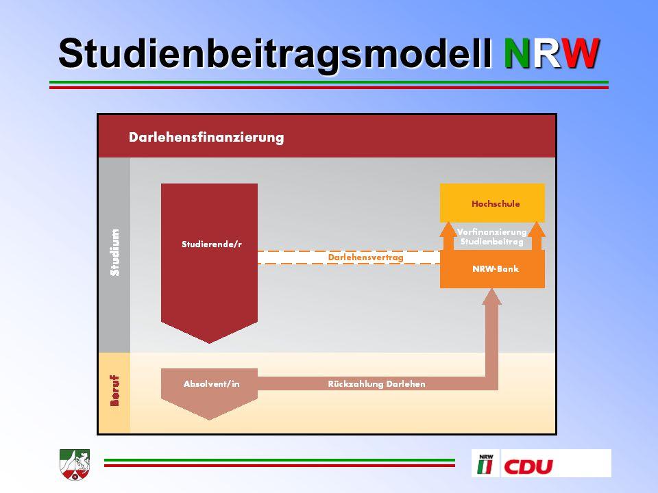 Studienbeitragsmodell NRW