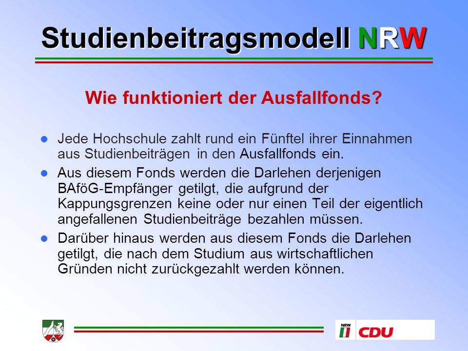 Studienbeitragsmodell NRW Wie funktioniert der Ausfallfonds.