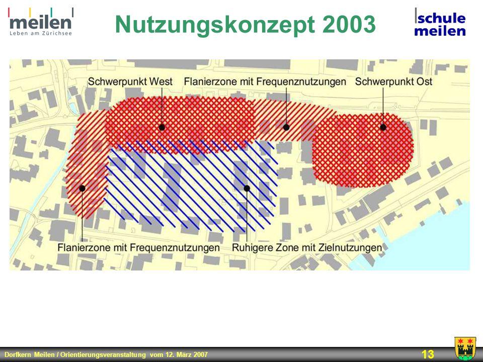 Dorfkern Meilen / Orientierungsveranstaltung vom 12. März 2007 13 Nutzungskonzept 2003