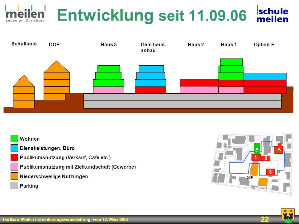 Dorfkern Meilen / Orientierungsveranstaltung vom 12. März 2007 22 Entwicklung seit 11.09.06 Schulhaus DOPHaus 2Haus 1Haus 3Gem.haus- anbau Option E A