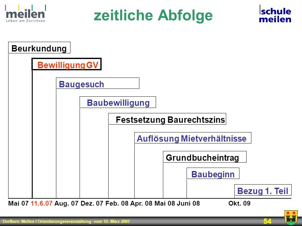Dorfkern Meilen / Orientierungsveranstaltung vom 12. März 2007 54 zeitliche Abfolge Mai 07 11.6.07 Aug. 07 Dez. 07 Feb. 08 Apr. 08 Mai 08 Juni 08 Okt.