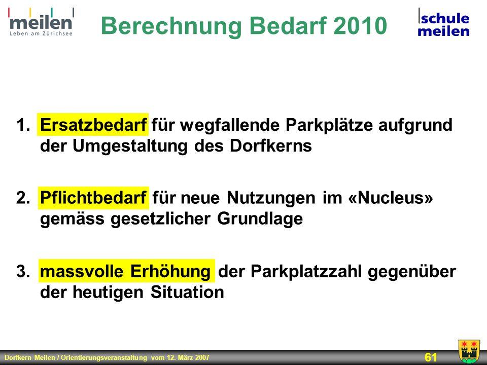 Dorfkern Meilen / Orientierungsveranstaltung vom 12. März 2007 61 Berechnung Bedarf 2010 1.Ersatzbedarf für wegfallende Parkplätze aufgrund der Umgest