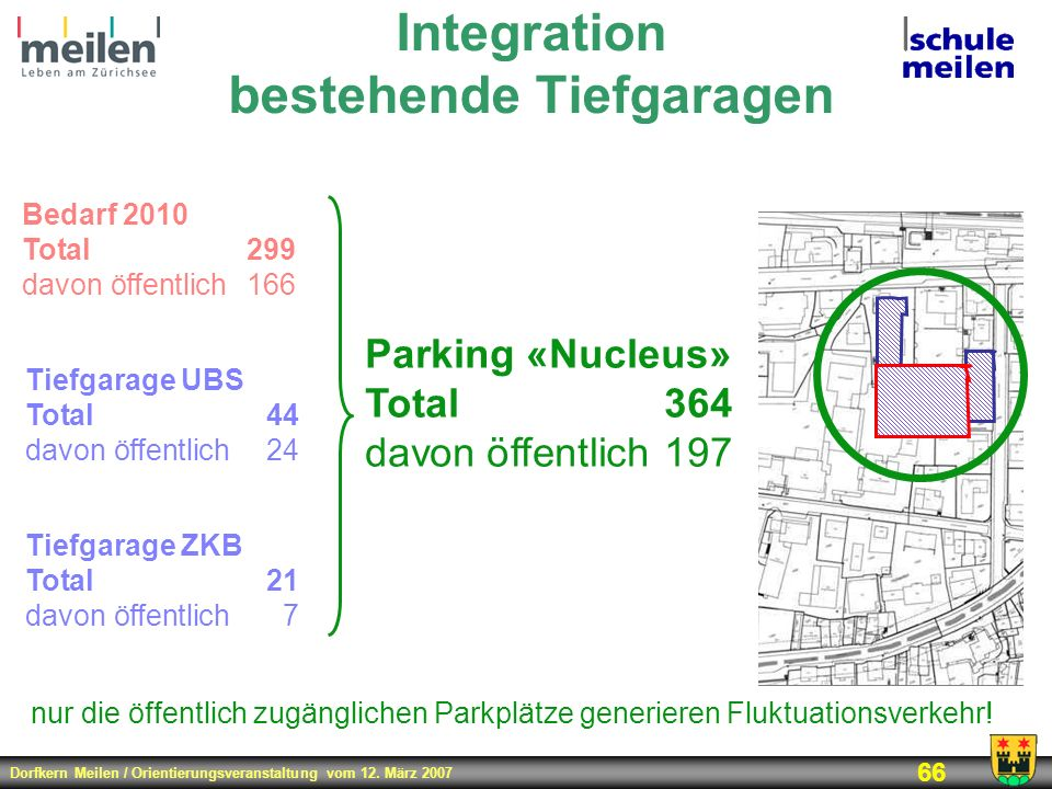 Dorfkern Meilen / Orientierungsveranstaltung vom 12. März 2007 66 Integration bestehende Tiefgaragen Tiefgarage UBS Total 44 davon öffentlich24 Tiefga