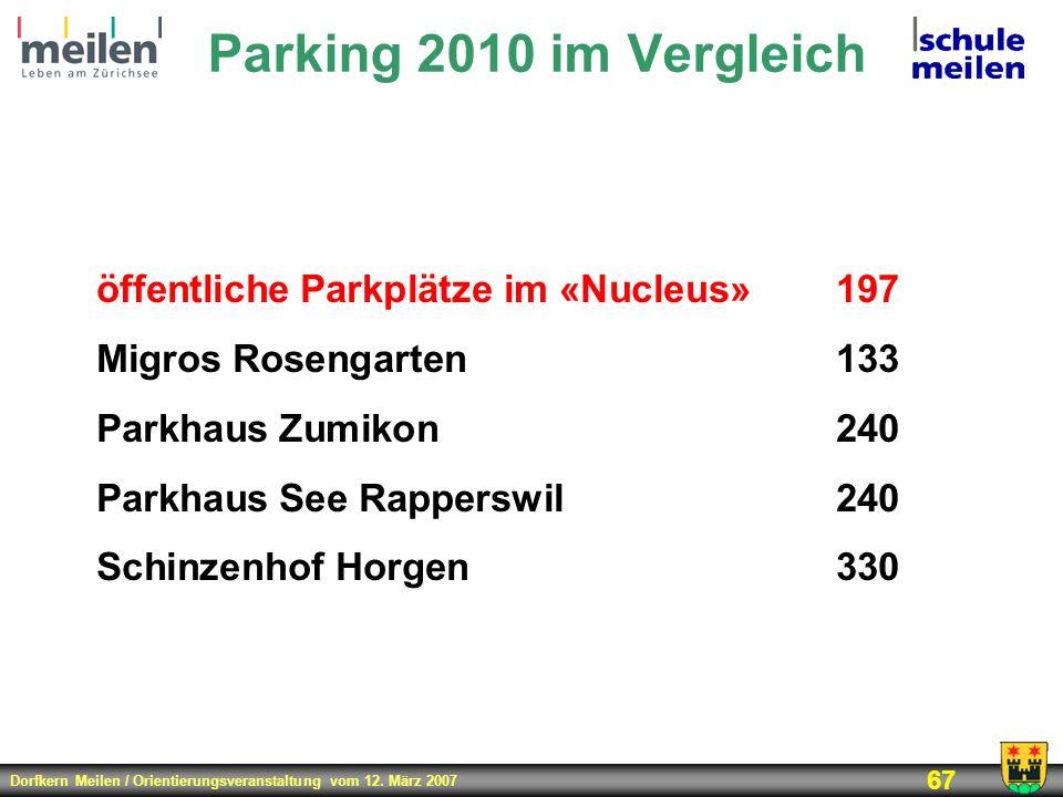 Dorfkern Meilen / Orientierungsveranstaltung vom 12. März 2007 67 Parking 2010 im Vergleich öffentliche Parkplätze im «Nucleus»197 Migros Rosengarten1
