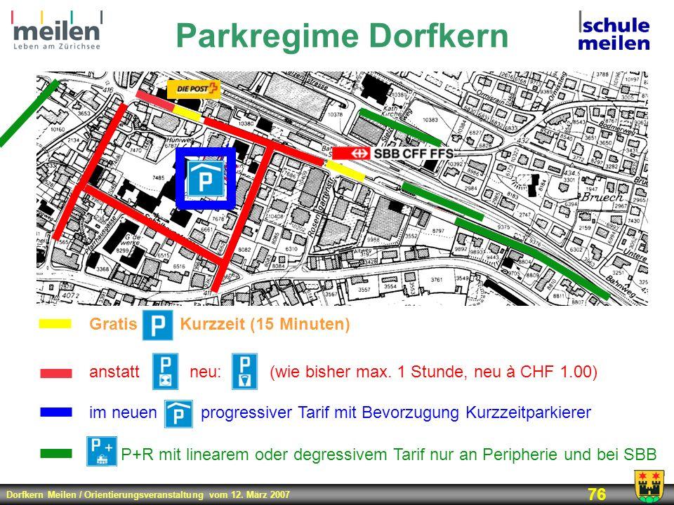 Dorfkern Meilen / Orientierungsveranstaltung vom 12. März 2007 76 Parkregime Dorfkern Gratis Kurzzeit (15 Minuten) P+R mit linearem oder degressivem T