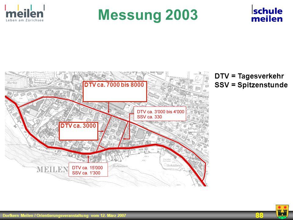 Dorfkern Meilen / Orientierungsveranstaltung vom 12. März 2007 88 Messung 2003 DTV ca. 3000 DTV ca. 7000 bis 8000 DTV = Tagesverkehr SSV = Spitzenstun