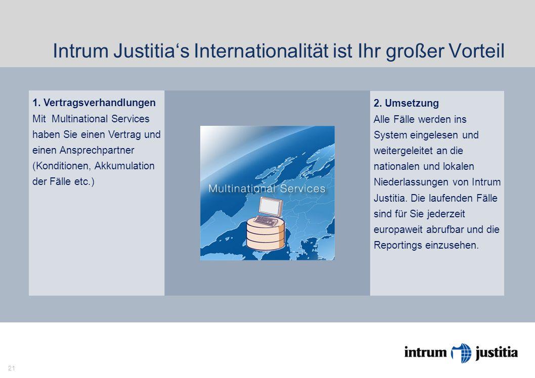 21 Intrum Justitias Internationalität ist Ihr großer Vorteil 2.