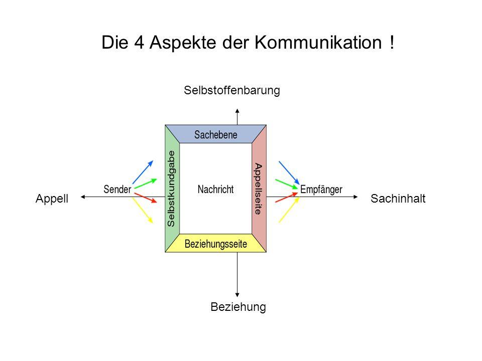 Die 4 Aspekte der Kommunikation ! Selbstoffenbarung Appell Sachinhalt Beziehung