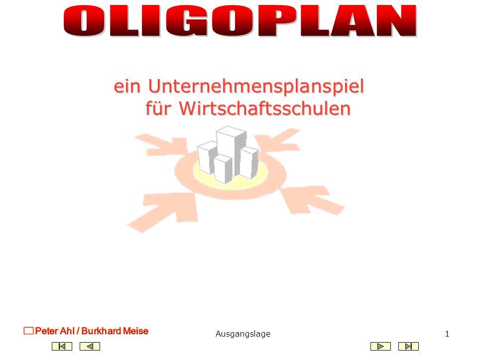 Ausgangslage1 ein Unternehmensplanspiel für Wirtschaftsschulen
