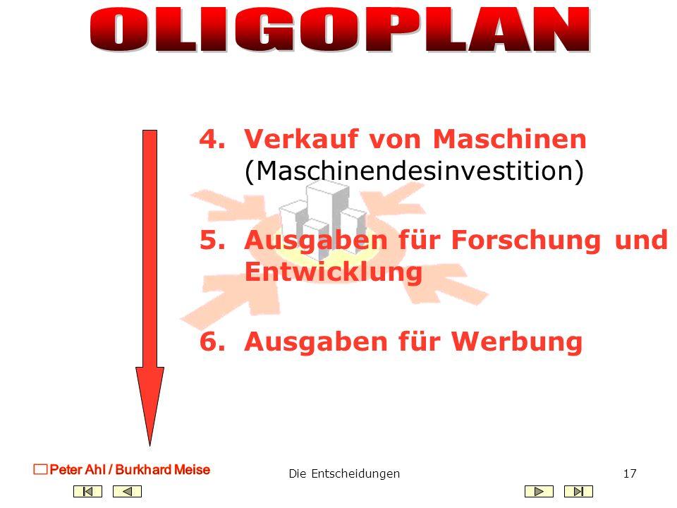 Die Entscheidungen16 Die Entscheidungen 1.Absatzmenge 2.Produktionsmenge 3.Kauf von Maschinen (Maschineninvestition)