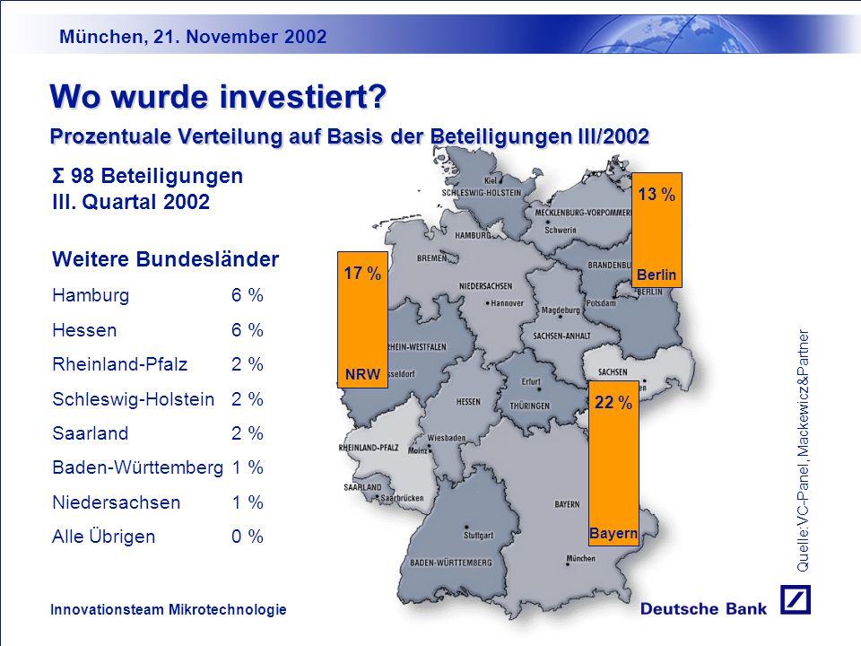 München, 21. November 2002 Innovationsteam Mikrotechnologie Wie viel Kapital für einzelne Technologiefelder? Top-Ten-Technologiefelder im III. Quartal