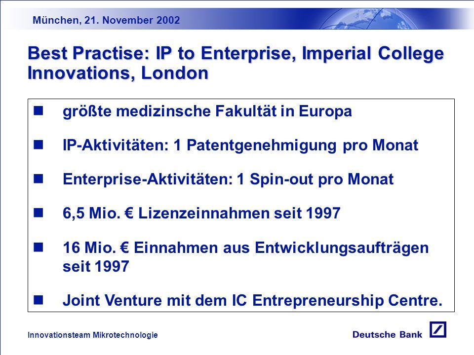 München, 21. November 2002 Innovationsteam Mikrotechnologie Team- kompetenz Heraus- forderungen Markteintritts- barrieren Branchen- entwicklung Extern